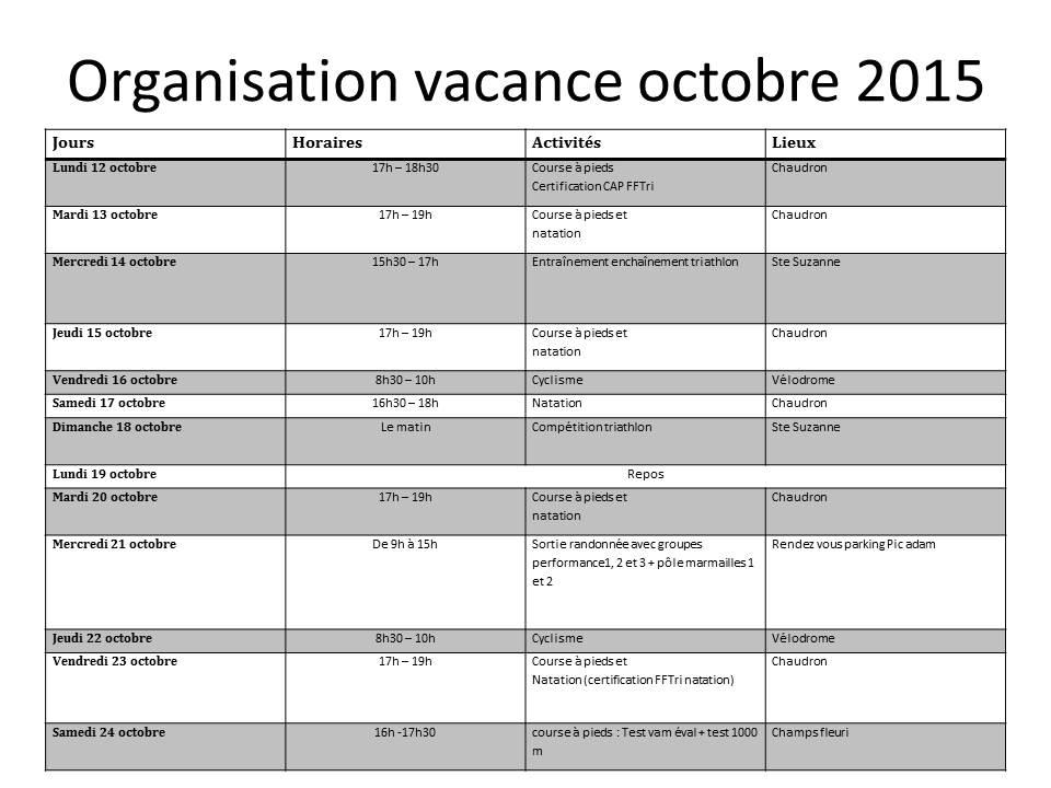 manutrirun vacance octobre 2015 planning